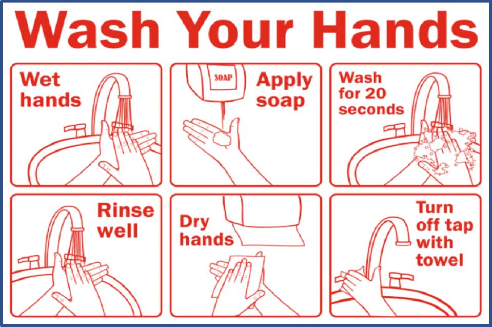 hand washing graphic